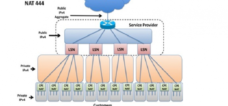 Large Scale Networking